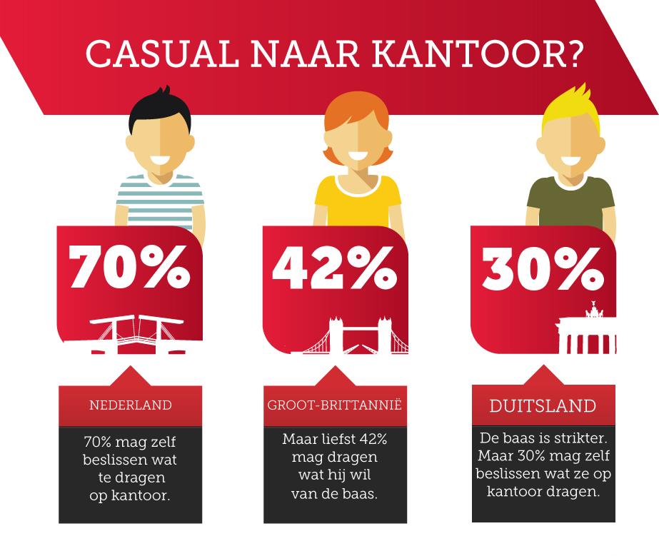 Viking infographic CASUAL naar KANTOOR