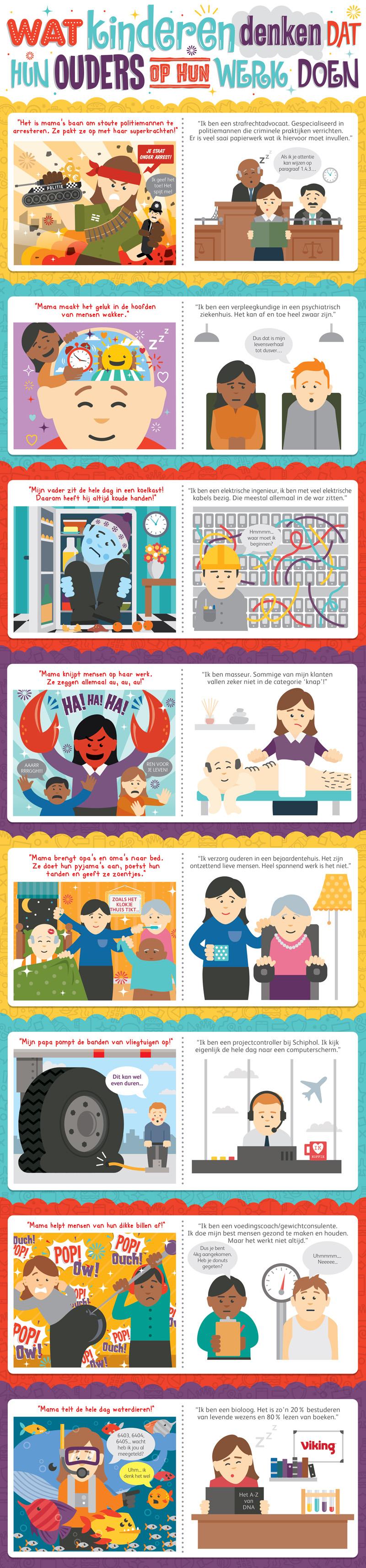 Illustraties van wat kinderen denken dat papa en mama op hun werk doen.