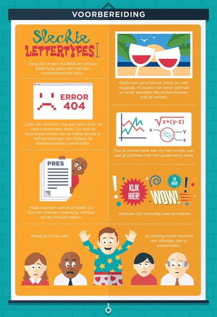 Infographic over de voobereidingen die je moet treffen voor een goede presentatie