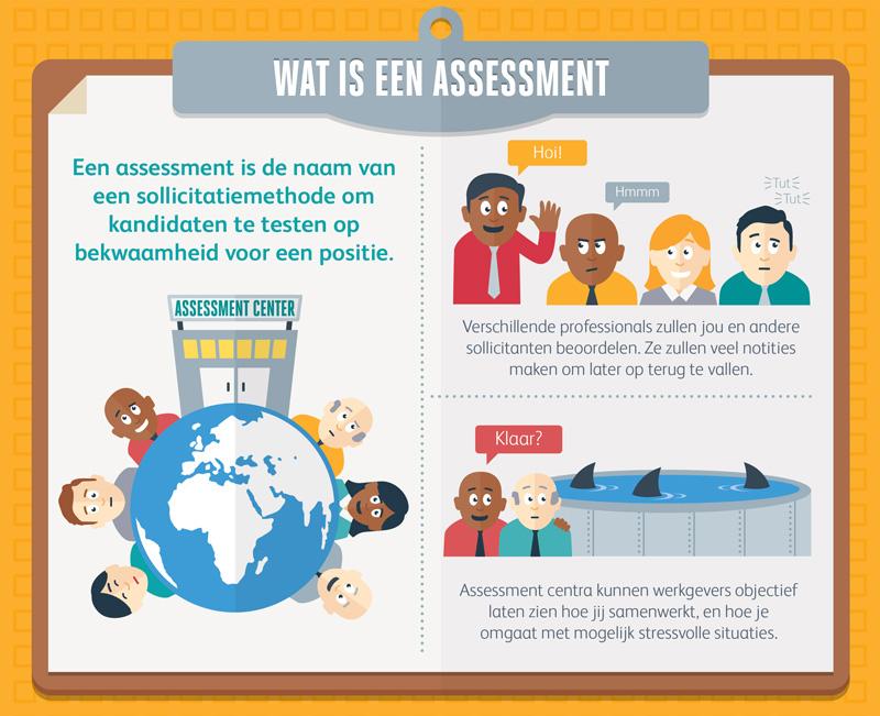 Wat is een assessment? Onze infographic laat het zien.