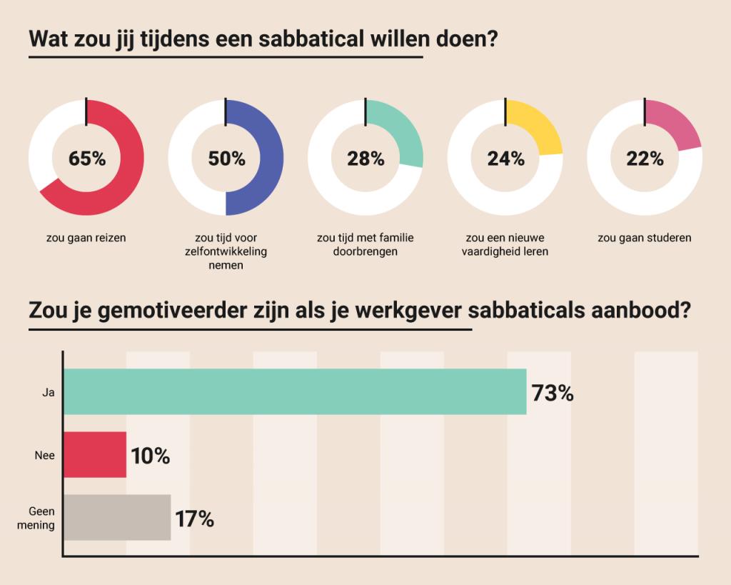 sabbatical-data2