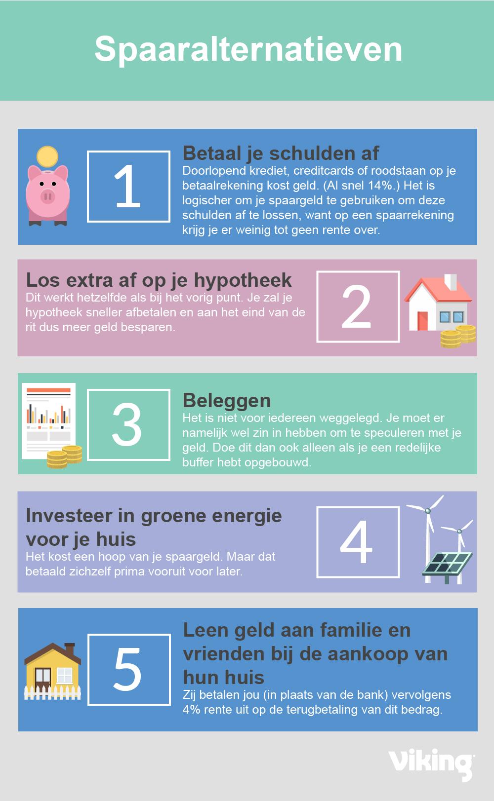 Top tips voor sparen die geen spaarrekening nodig hebben